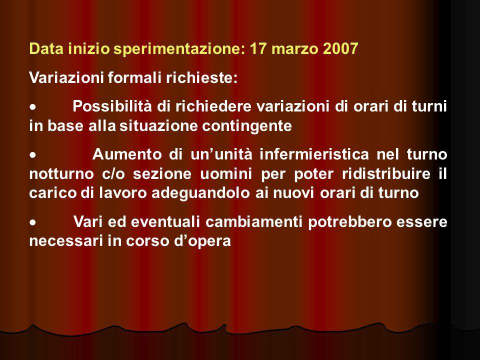Data inizio sperimentazione: 17 marzo 2007