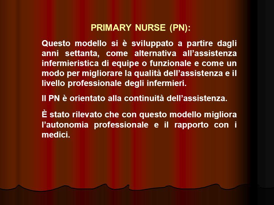 PRIMARY NURSE (PN):