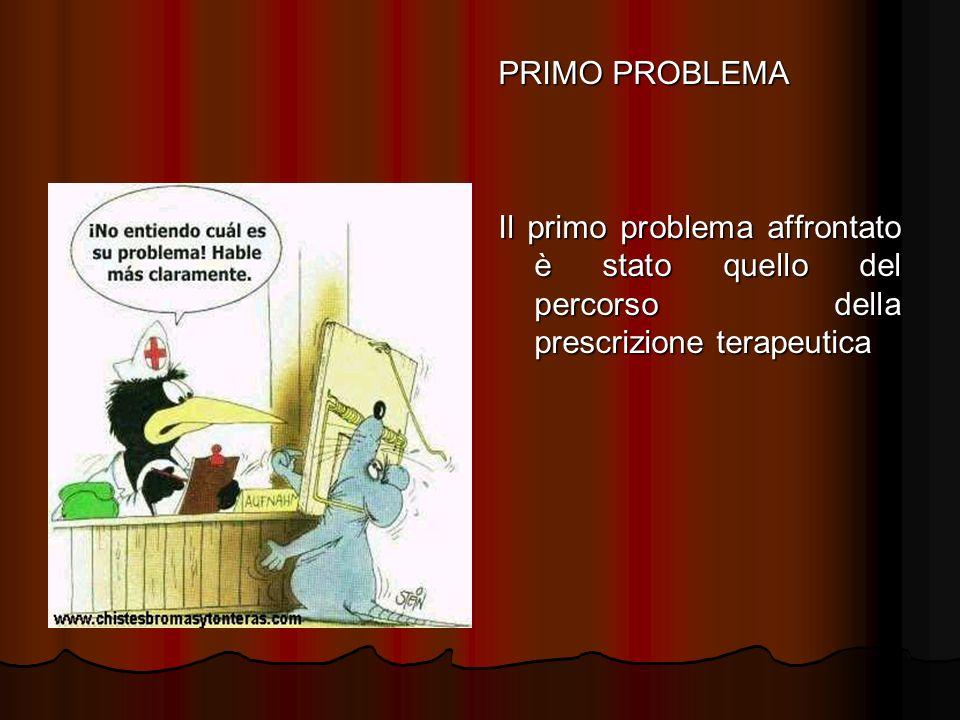 PRIMO PROBLEMA Il primo problema affrontato è stato quello del percorso della prescrizione terapeutica.