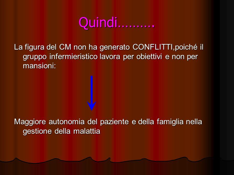 Quindi………. La figura del CM non ha generato CONFLITTI,poiché il gruppo infermieristico lavora per obiettivi e non per mansioni: