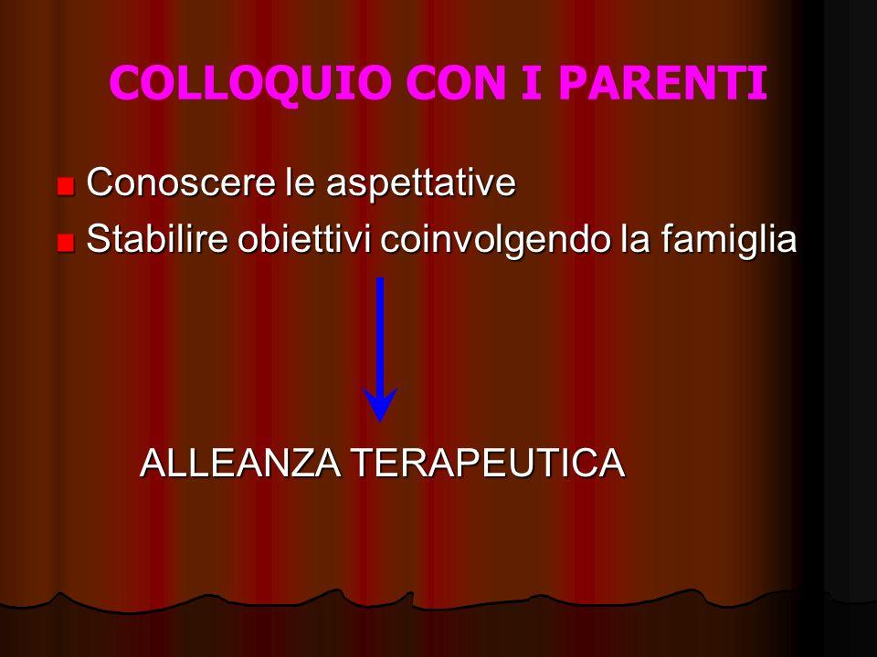 COLLOQUIO CON I PARENTI