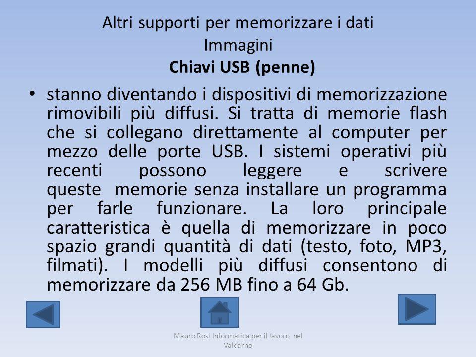 Altri supporti per memorizzare i dati Immagini Chiavi USB (penne)
