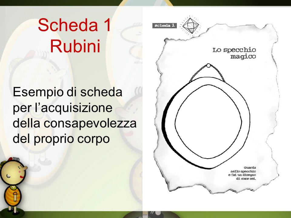 Scheda 1 Rubini Esempio di scheda per l'acquisizione della consapevolezza del proprio corpo