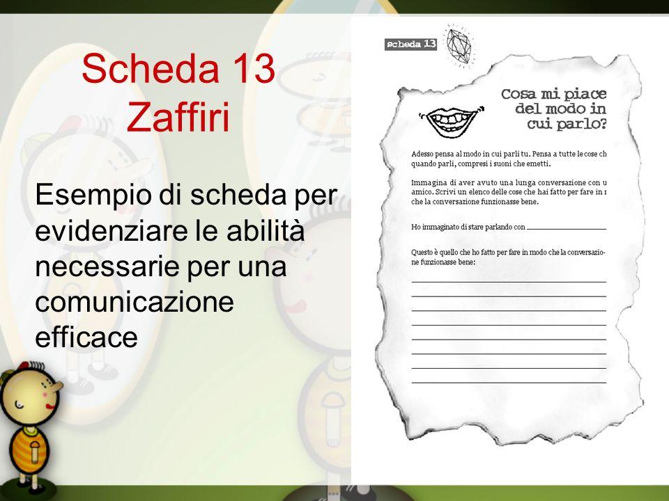 Scheda 13 Zaffiri Esempio di scheda per evidenziare le abilità necessarie per una comunicazione efficace.