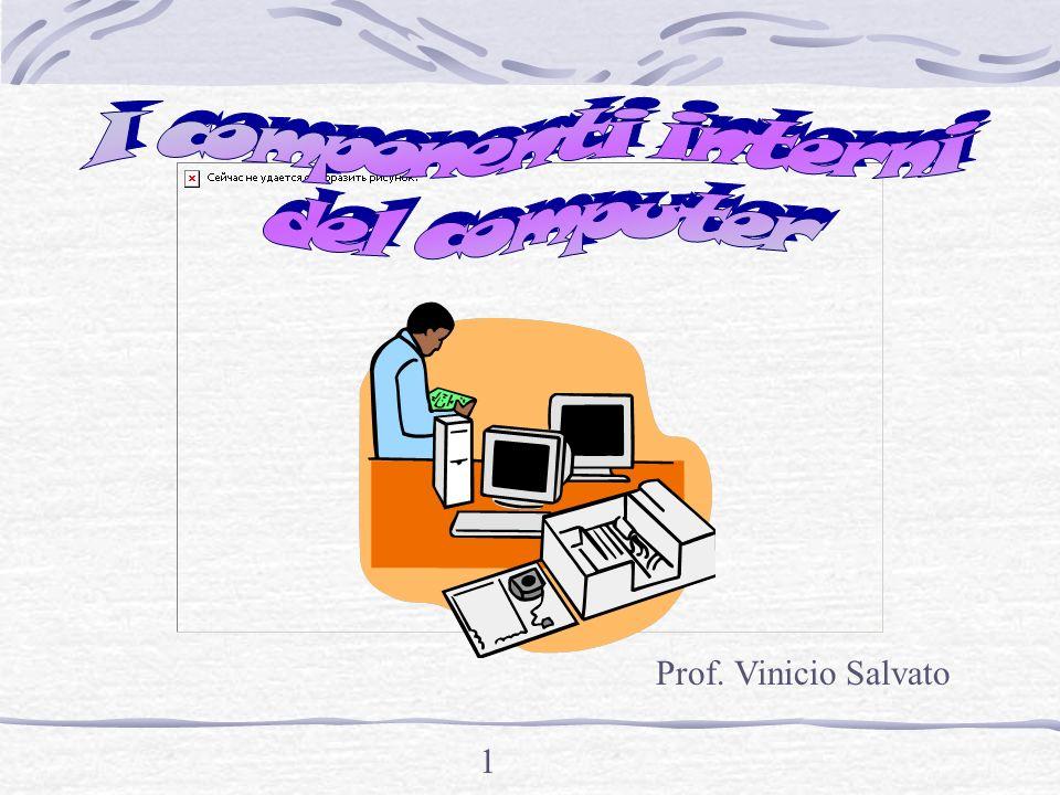 I componenti interni del computer