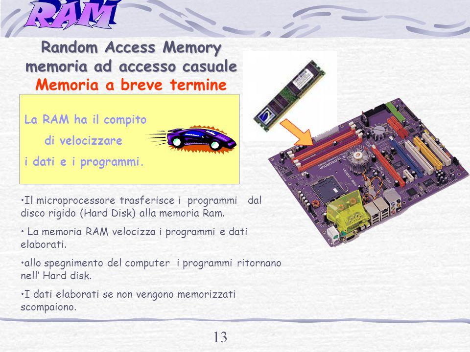 memoria ad accesso casuale Memoria a breve termine