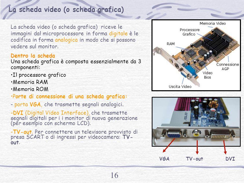 La scheda video (o scheda grafica)