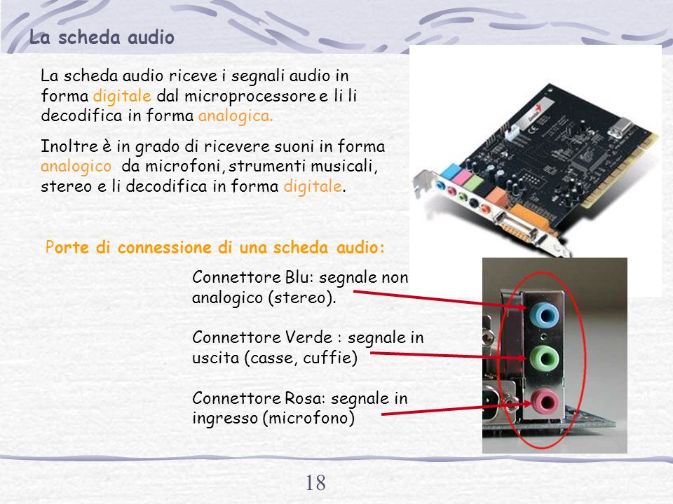 La scheda audio La scheda audio riceve i segnali audio in forma digitale dal microprocessore e li li decodifica in forma analogica.