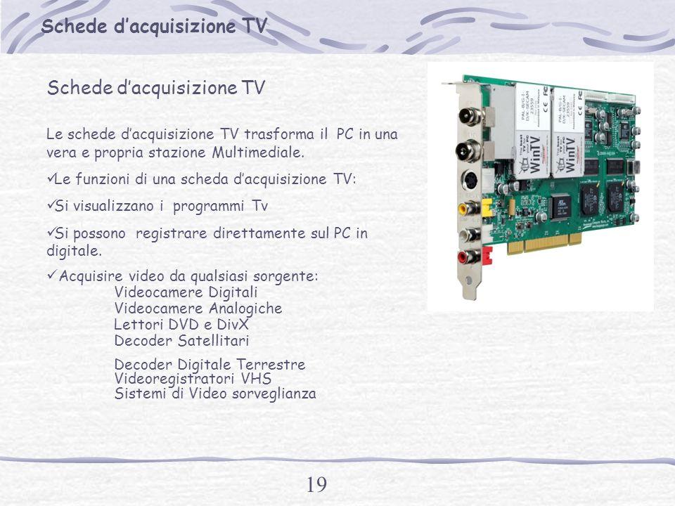 Schede d'acquisizione TV