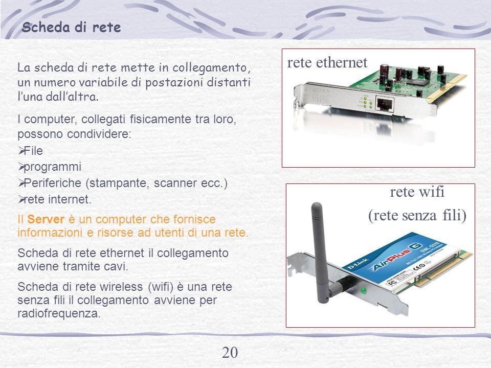 rete ethernet rete wifi (rete senza fili) Scheda di rete