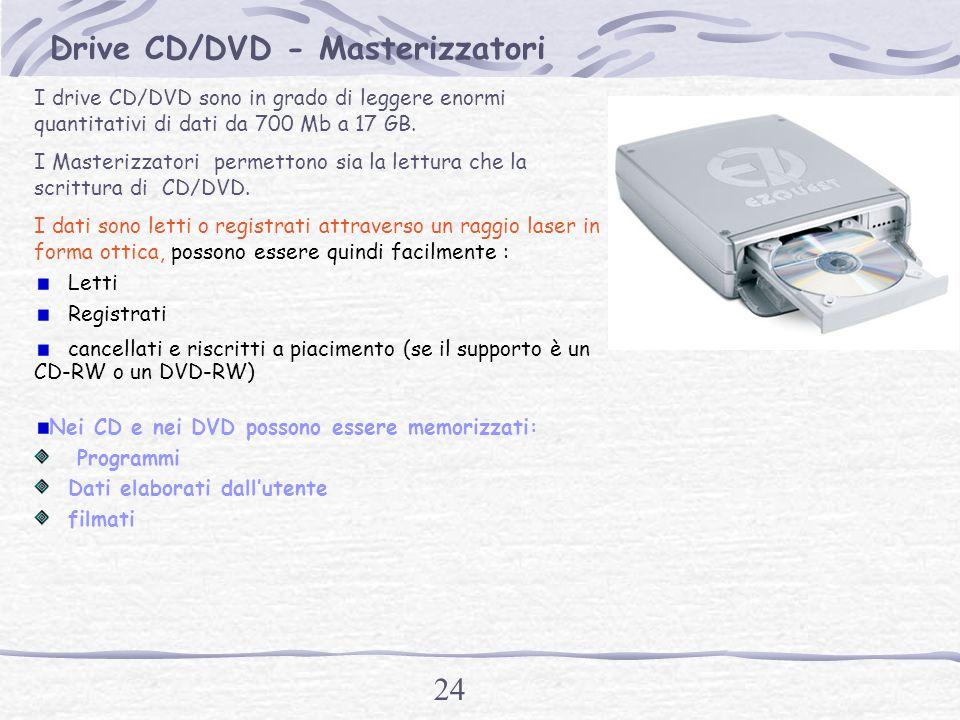 Drive CD/DVD - Masterizzatori