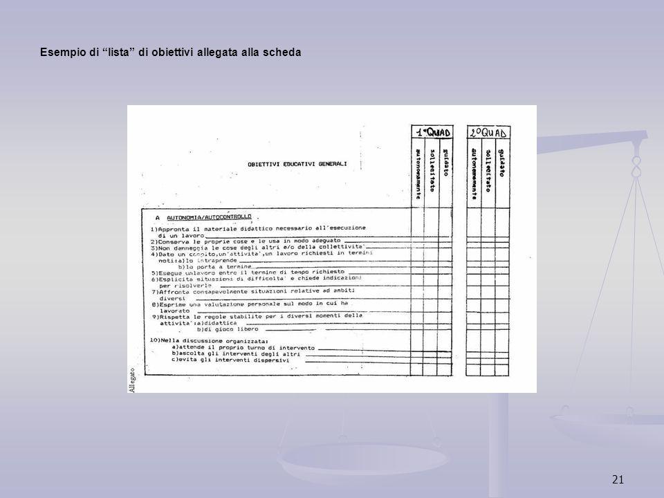 Esempio di lista di obiettivi allegata alla scheda