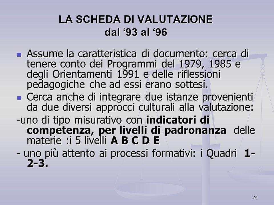LA SCHEDA DI VALUTAZIONE dal '93 al '96