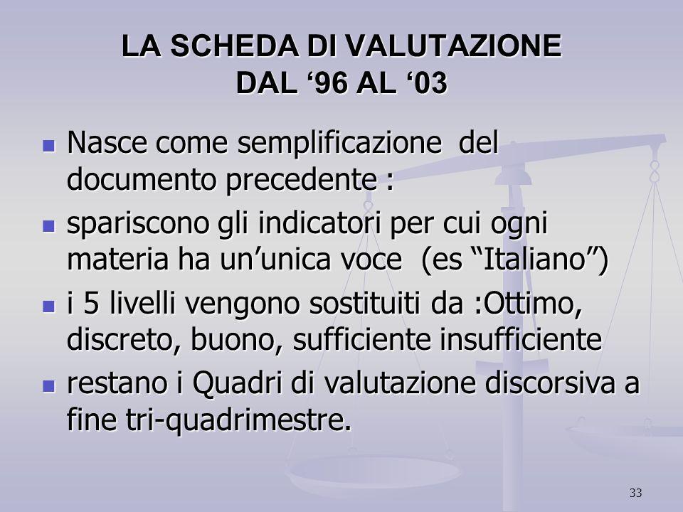 LA SCHEDA DI VALUTAZIONE DAL '96 AL '03