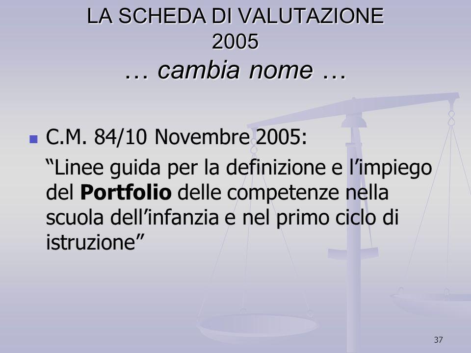 LA SCHEDA DI VALUTAZIONE 2005 … cambia nome …