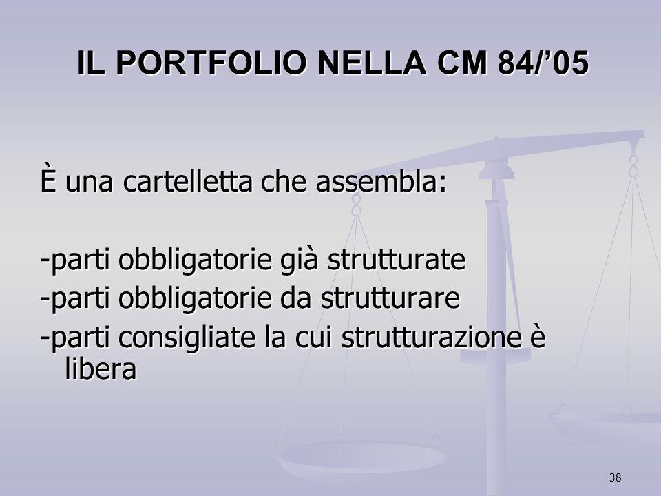 IL PORTFOLIO NELLA CM 84/'05