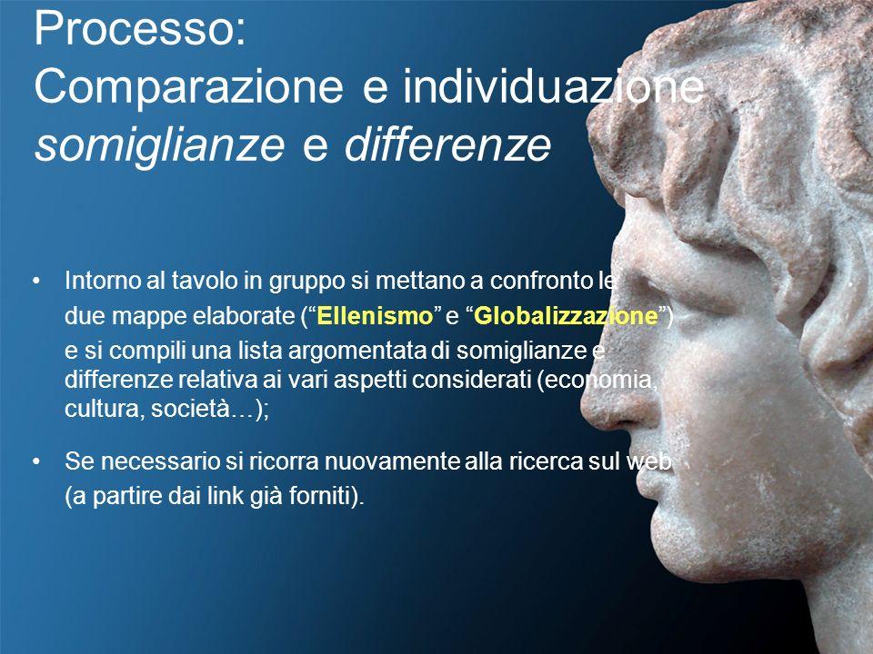 Processo: Comparazione e individuazione somiglianze e differenze