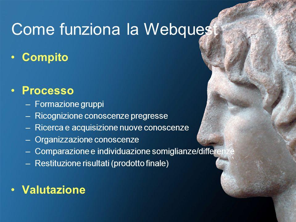Come funziona la Webquest