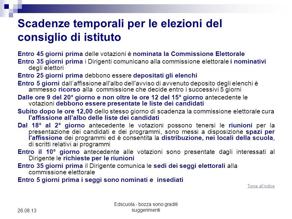 Scadenze temporali per le elezioni del consiglio di istituto