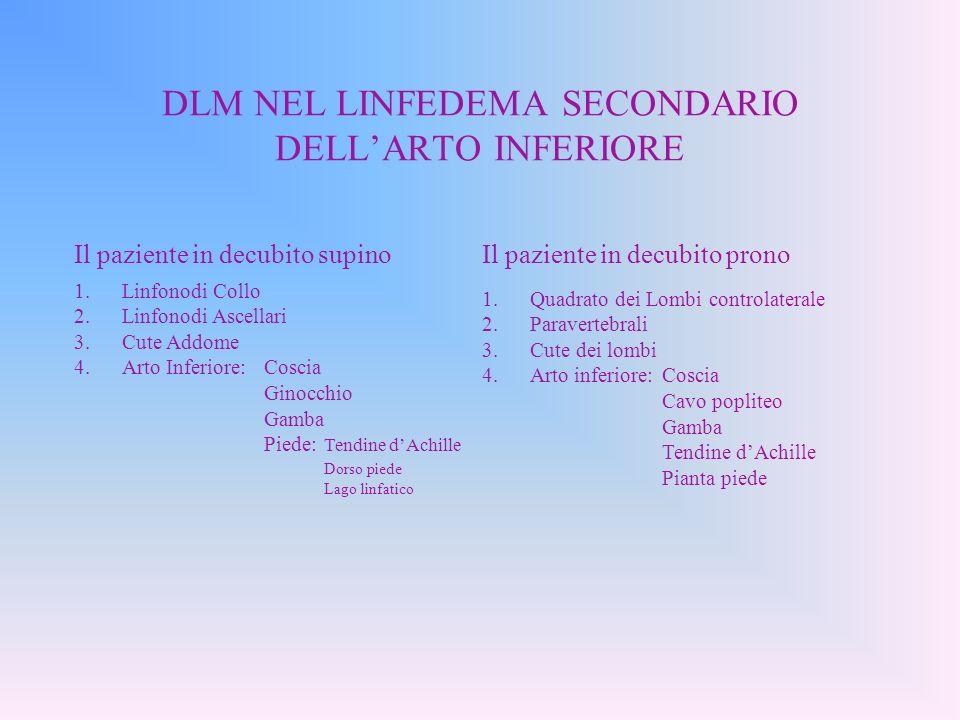 DLM NEL LINFEDEMA SECONDARIO DELL'ARTO INFERIORE