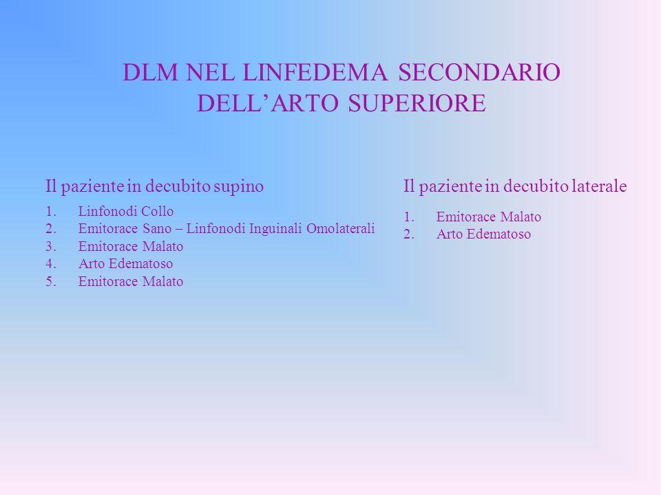 DLM NEL LINFEDEMA SECONDARIO DELL'ARTO SUPERIORE