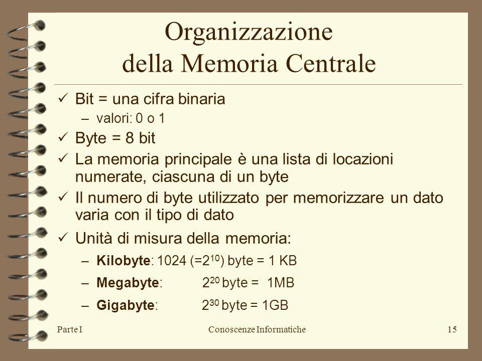 Organizzazione della Memoria Centrale
