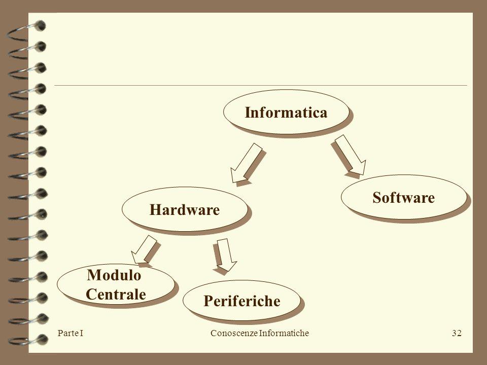 Conoscenze Informatiche