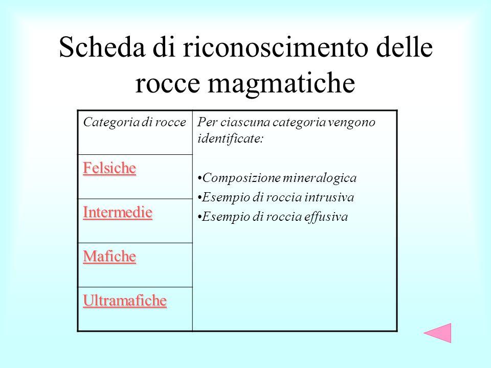 Scheda di riconoscimento delle rocce magmatiche