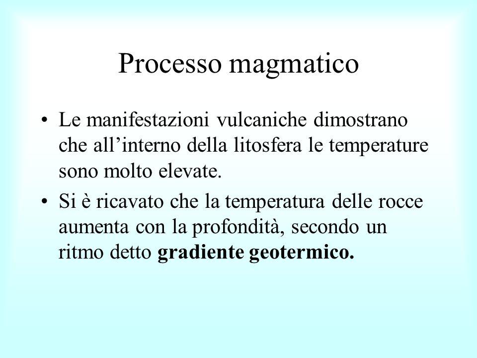 Processo magmatico Le manifestazioni vulcaniche dimostrano che all'interno della litosfera le temperature sono molto elevate.