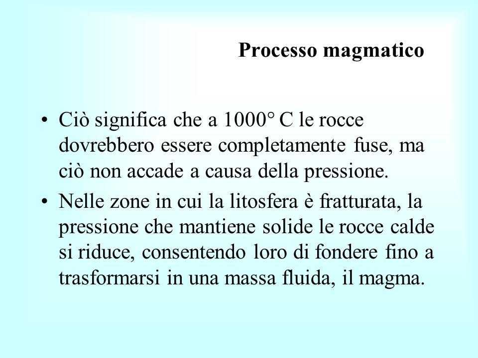 Processo magmatico Ciò significa che a 1000° C le rocce dovrebbero essere completamente fuse, ma ciò non accade a causa della pressione.