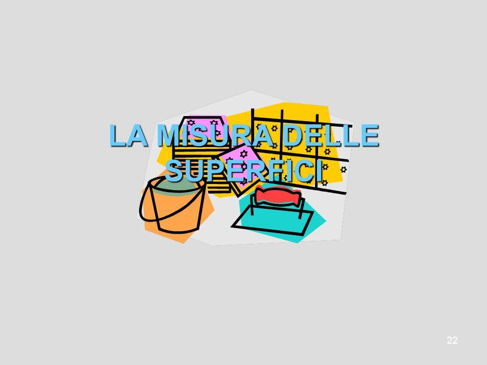 LA MISURA DELLE SUPERFICI