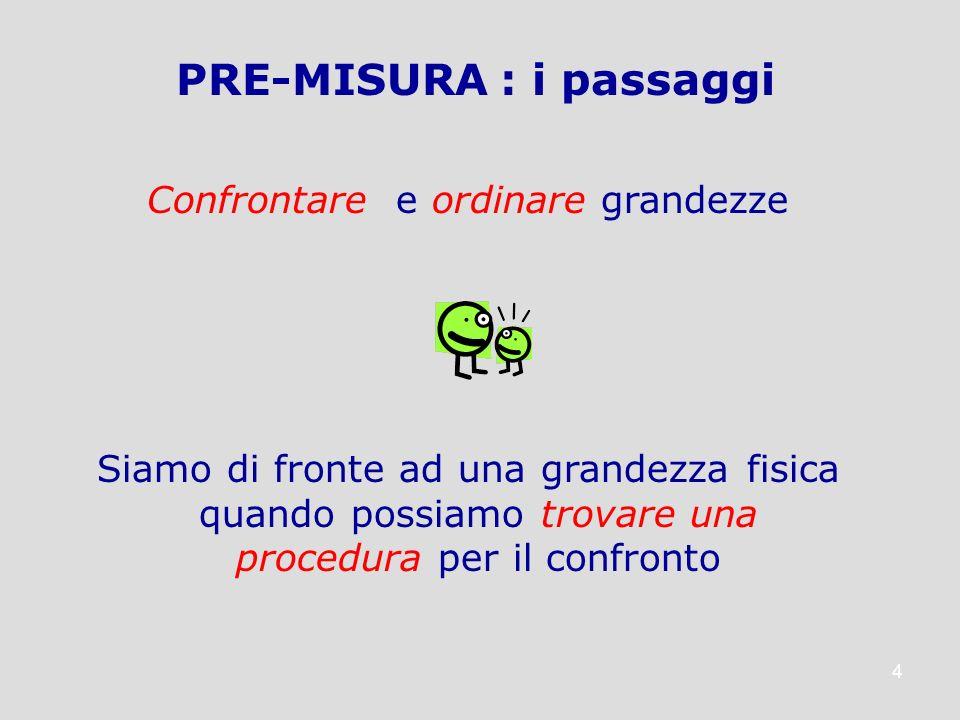 PRE-MISURA : i passaggi