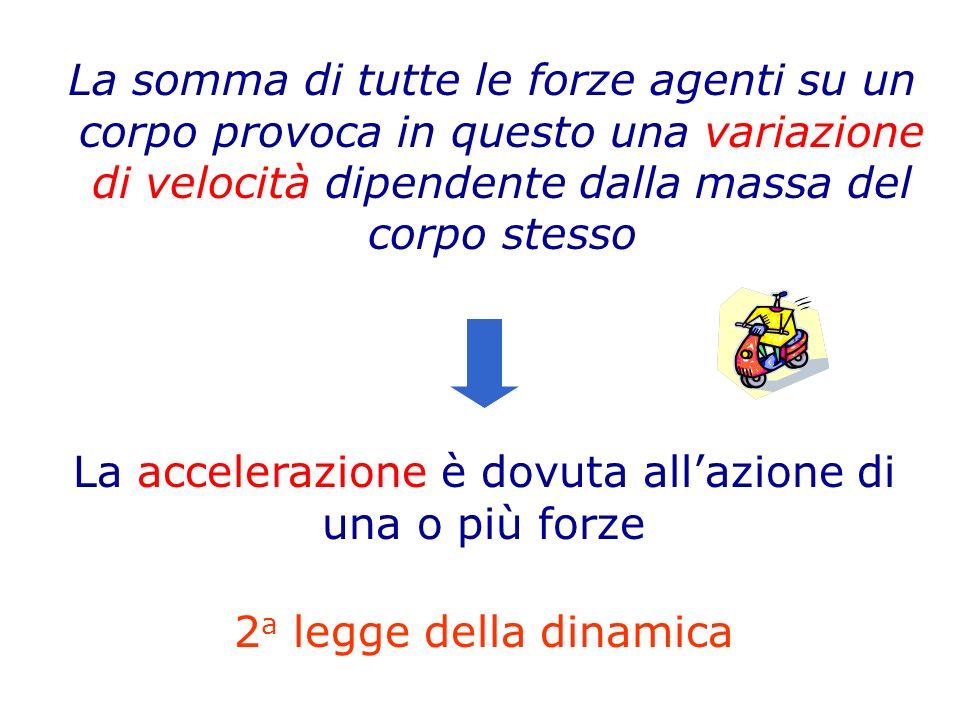 La accelerazione è dovuta all'azione di una o più forze