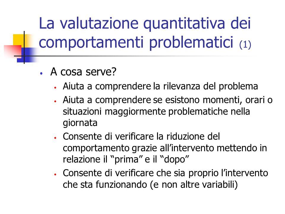 La valutazione quantitativa dei comportamenti problematici (1)