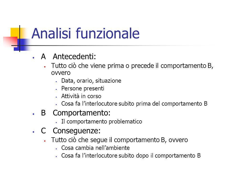 Analisi funzionale A Antecedenti: B Comportamento: C Conseguenze: