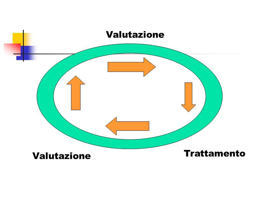 Valutazione Trattamento Valutazione