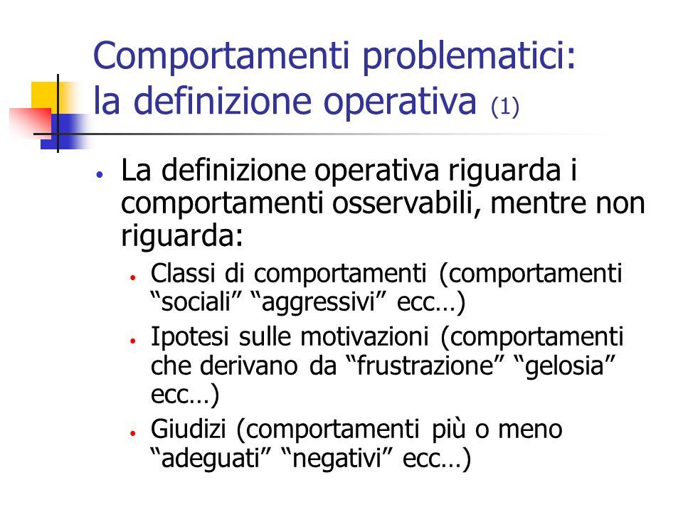 Comportamenti problematici: la definizione operativa (1)