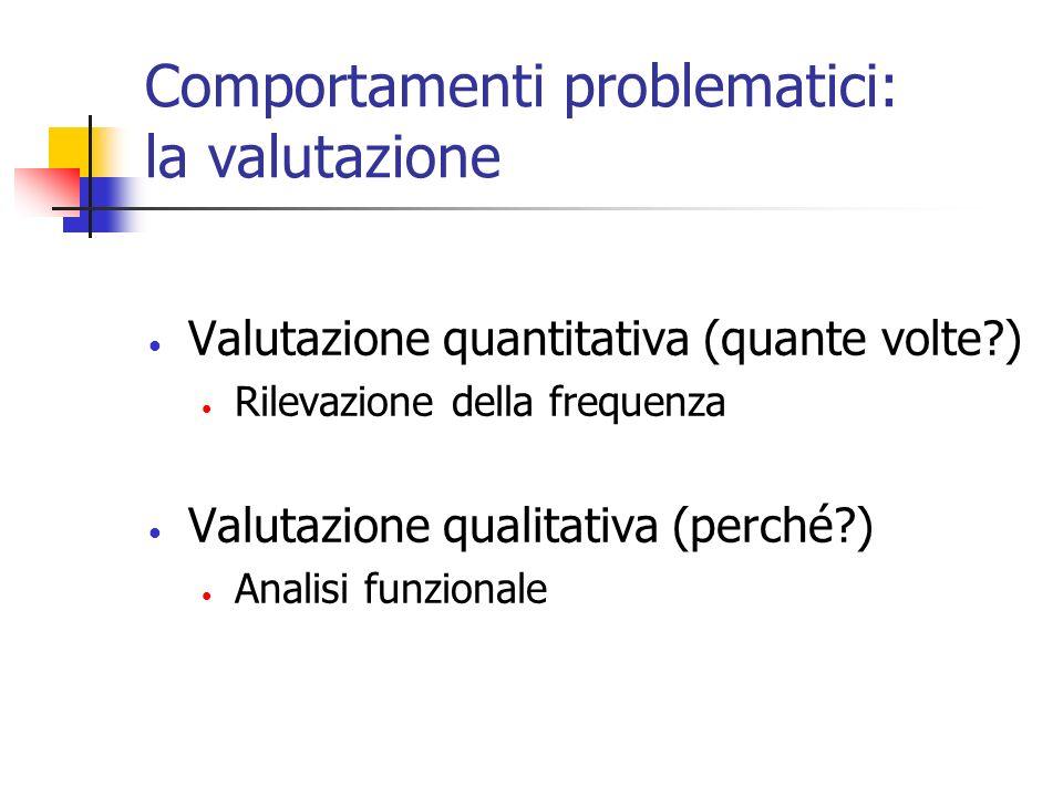 Comportamenti problematici: la valutazione