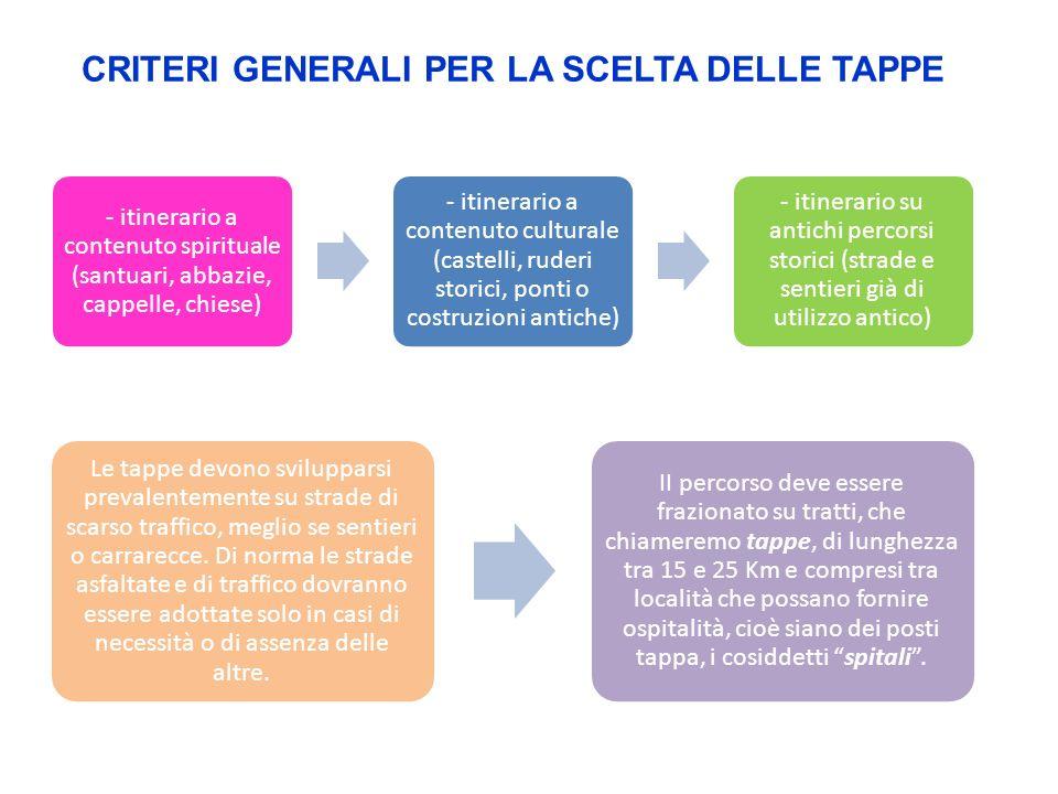 CRITERI GENERALI PER LA SCELTA DELLE TAPPE