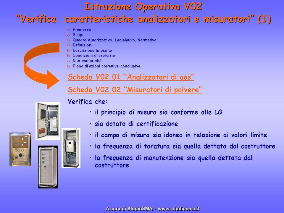 Istruzione Operativa V02