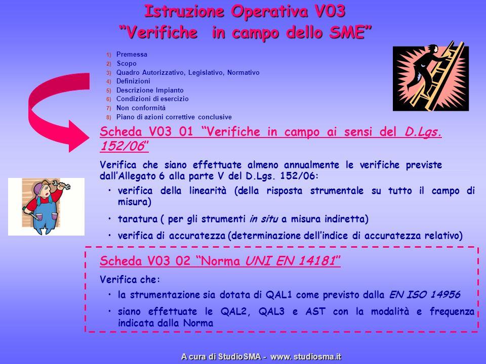 Istruzione Operativa V03 Verifiche in campo dello SME