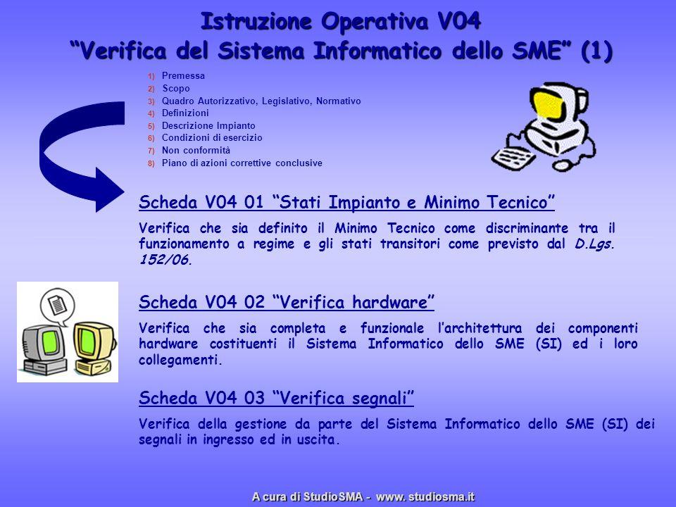 Istruzione Operativa V04