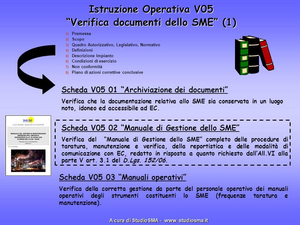 Istruzione Operativa V05 Verifica documenti dello SME (1)