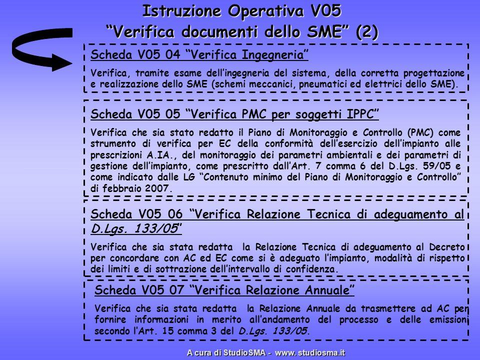 Istruzione Operativa V05 Verifica documenti dello SME (2)