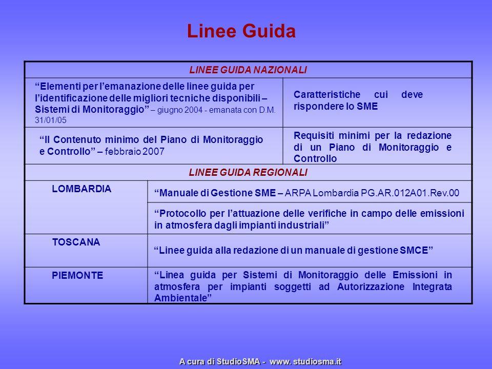 Manuale di Gestione SME – ARPA Lombardia PG.AR.012A01.Rev.00