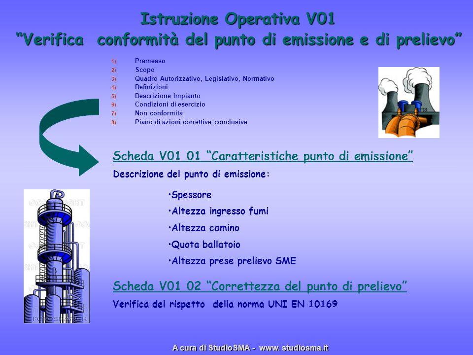 Istruzione Operativa V01