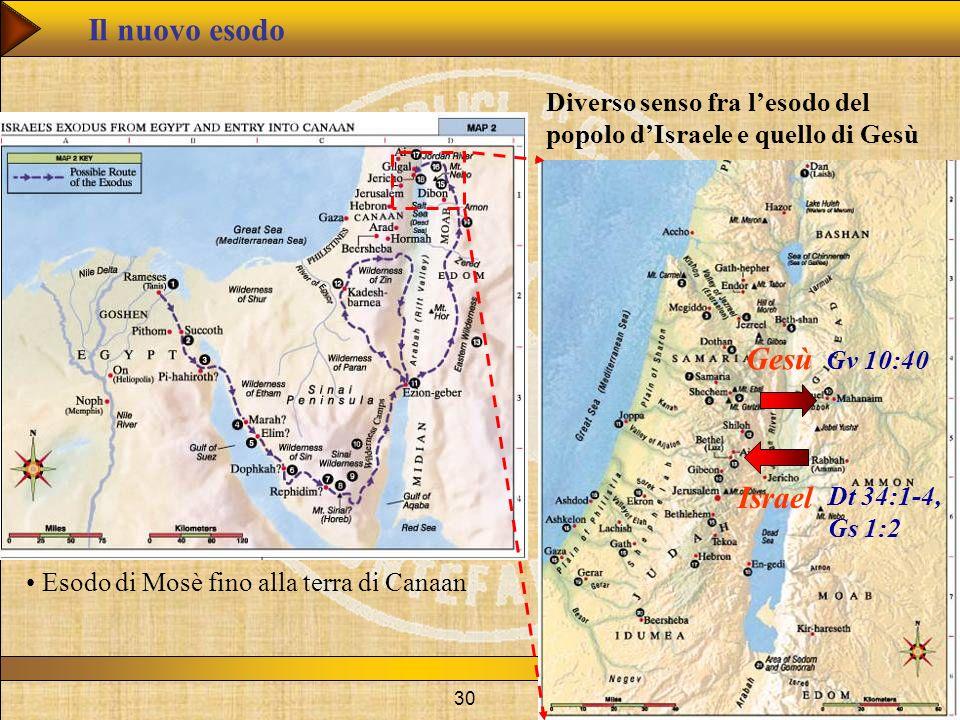 Il nuovo esodo Gesù Israel