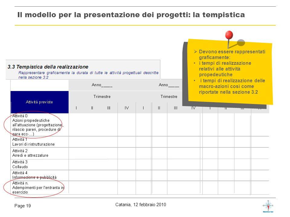 Il modello per la presentazione dei progetti: la tempistica