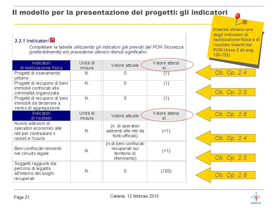 Il modello per la presentazione dei progetti: gli indicatori