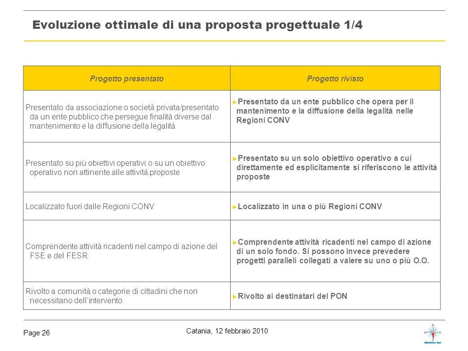 Evoluzione ottimale di una proposta progettuale 1/4